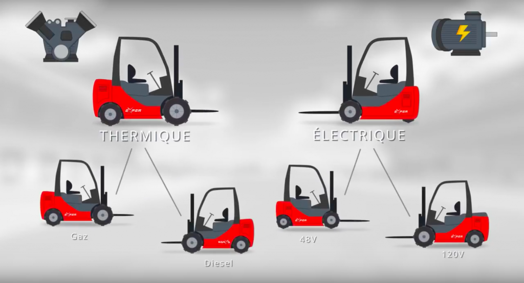 Chariot élevateur thermique et électrique