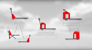 Experlift-manutention-logistique-transpalette-manuel-électrique